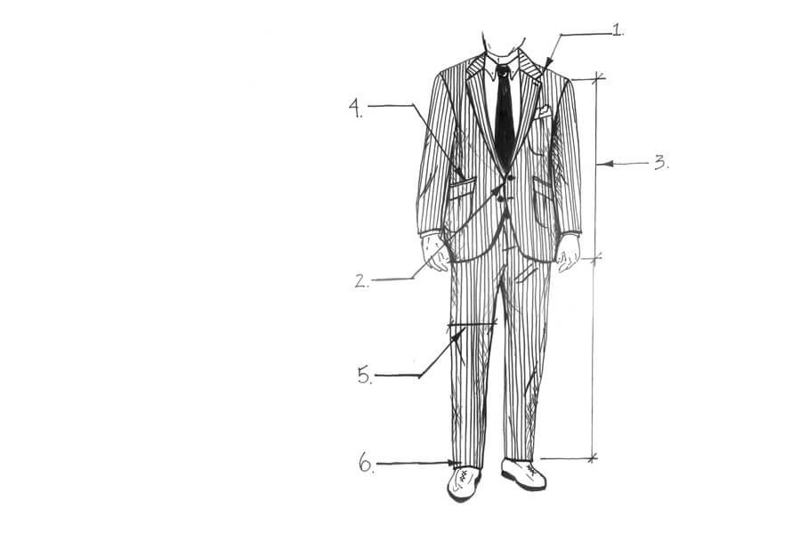 Kostymen och kroppsformen 7092918ef2707